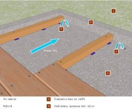 terrasse bois evacuation eau 1