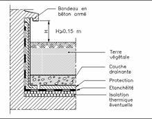 terrasse bois hauteur minimum 1