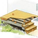 terrasse bois epaisseur 4